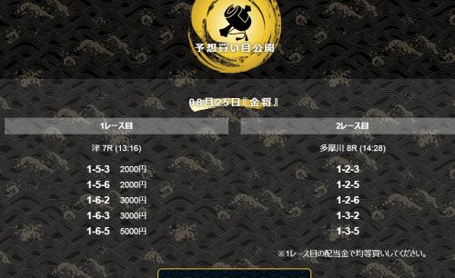8/25金将の画像